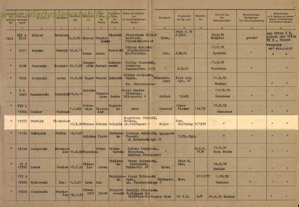 Ewidencja obozowa, oflag VI B Dössel.  (zbiory - Centralne Muzeum Jeńców Wojennych  w Łambinowicach-Opolu)