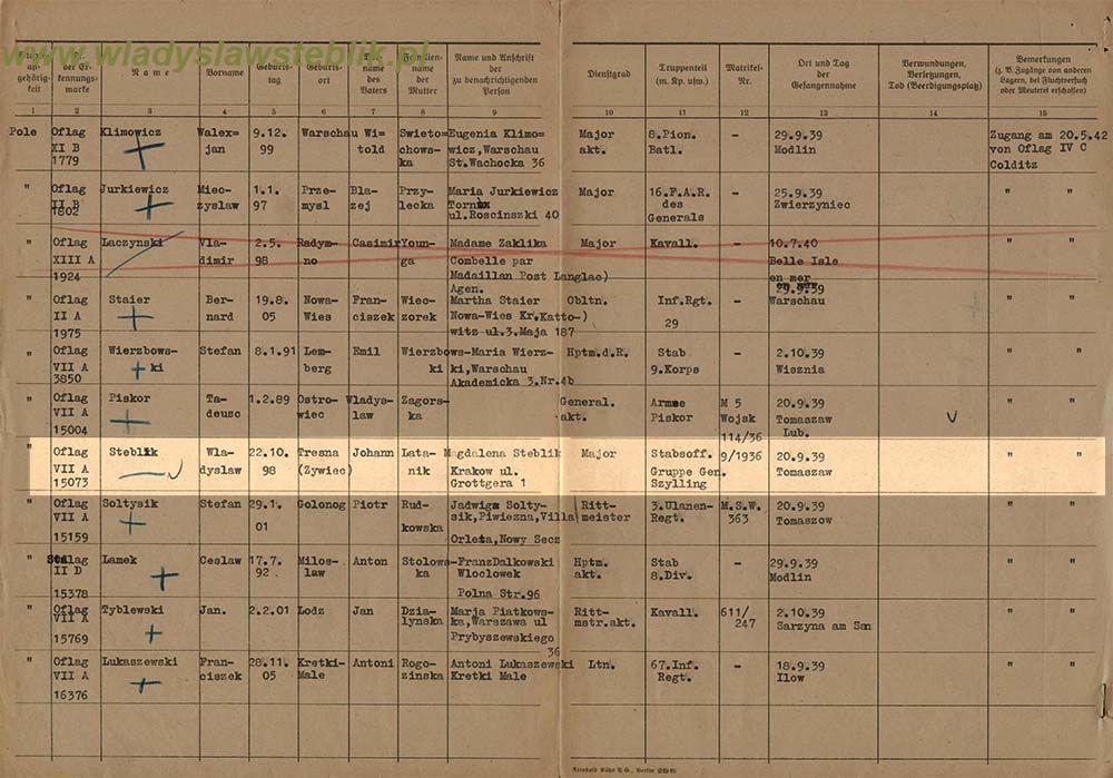 Ewidencja obozowa, oflag IVC Colditz.  (zbiory - Centralne Muzeum Jeńców Wojennych  w Łambinowicach-Opolu)